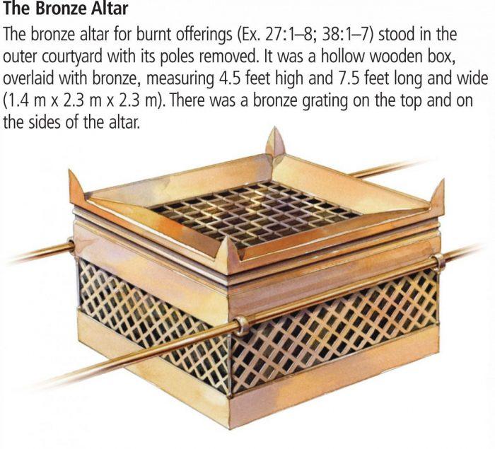 Description of the Brazen Altar described in the Bible. (thewholebook.blogspot.com201505199-altar.html)